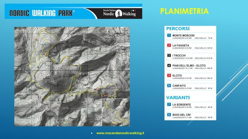 Planimetria Nordic Walking Park